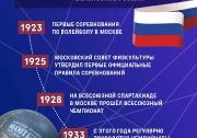 28 июля 1923 - день рождения российского волейбола
